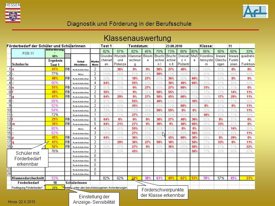 Hinze 22.6.2010 Diagnostik und Förderung in der Berufsschule Klassenauswertung Schüler mit Förderbedarf erkennbar Förderschwerpunkte der Klasse erkenn