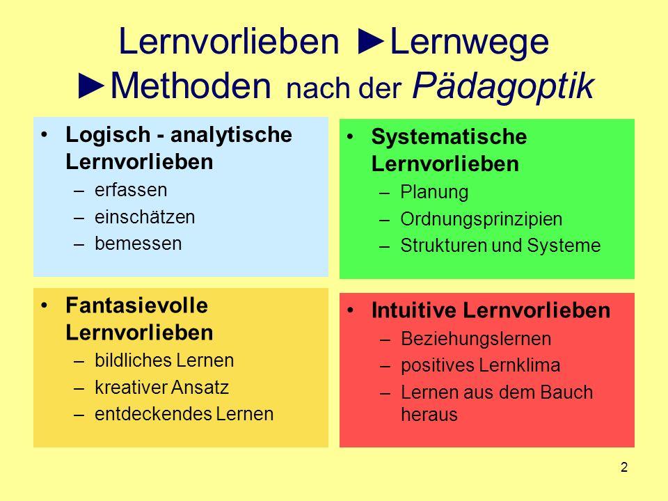2 Lernvorlieben Lernwege Methoden nach der Pädagoptik Logisch - analytische Lernvorlieben –erfassen –einschätzen –bemessen Intuitive Lernvorlieben –Be