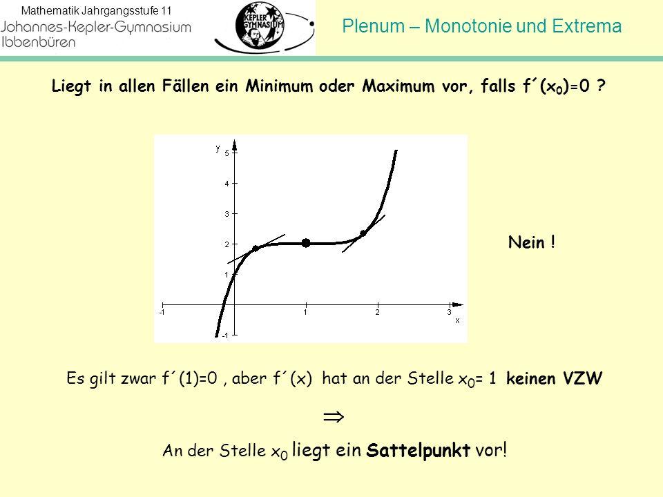 Plenum – Monotonie und Extrema Mathematik Jahrgangsstufe 11 Liegt in allen Fällen ein Minimum oder Maximum vor, falls f´(x 0 )=0 ? Es gilt zwar f´(1)=
