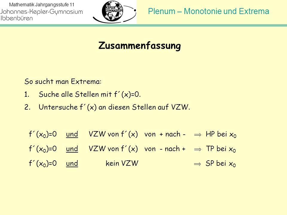 Plenum – Monotonie und Extrema Mathematik Jahrgangsstufe 11 So sucht man Extrema: 1.Suche alle Stellen mit f´(x)=0. 2.Untersuche f´(x) an diesen Stell