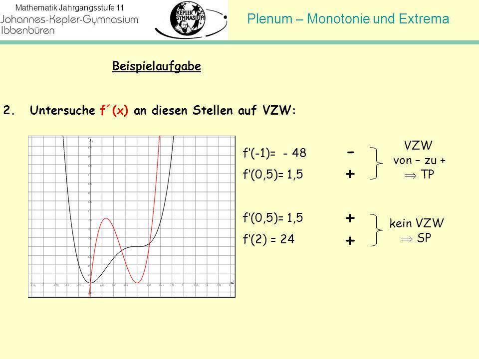 Plenum – Monotonie und Extrema Mathematik Jahrgangsstufe 11 2. Untersuche f´(x) an diesen Stellen auf VZW: f(-1)= - 48 f(0,5)= 1,5 f(2) = 24 + + + - V