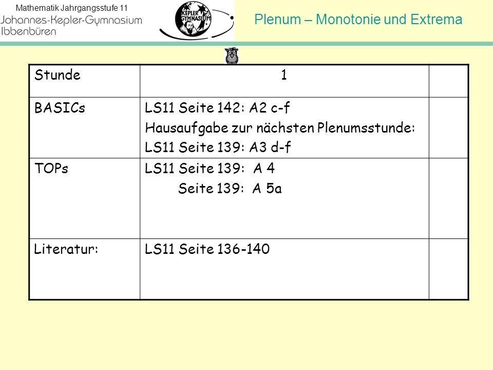 Plenum – Monotonie und Extrema Mathematik Jahrgangsstufe 11 Stunde1 BASICsLS11 Seite 142: A2 c-f Hausaufgabe zur nächsten Plenumsstunde: LS11 Seite 13