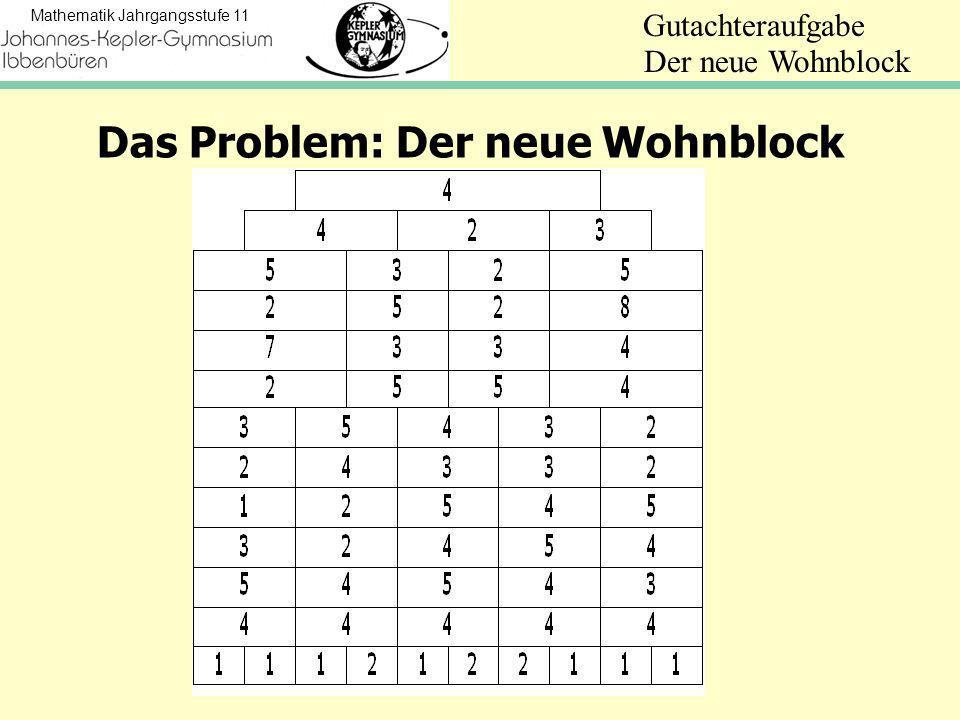 Mathematik Jahrgangsstufe 11 Gutachteraufgabe Der neue Wohnblock Das Problem: Der neue Wohnblock