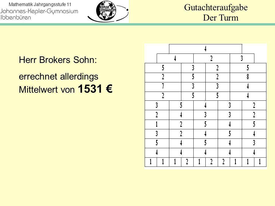 Mathematik Jahrgangsstufe 11 Gutachteraufgabe Der Turm Herr Brokers Sohn: errechnet allerdings Mittelwert von 1531