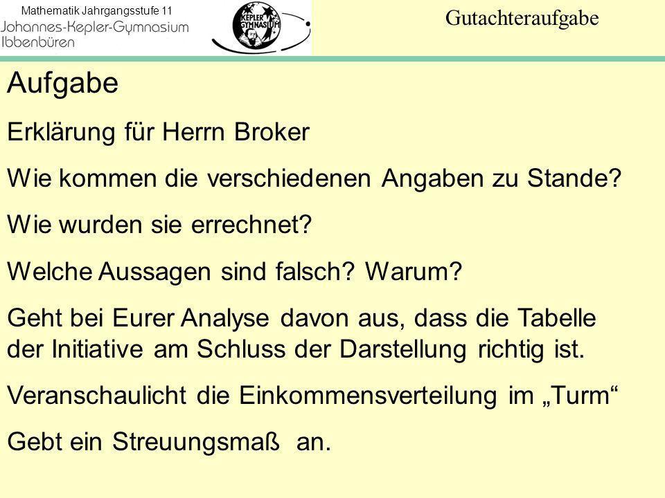Mathematik Jahrgangsstufe 11 Gutachteraufgabe Aufgabe Erklärung für Herrn Broker Wie kommen die verschiedenen Angaben zu Stande.