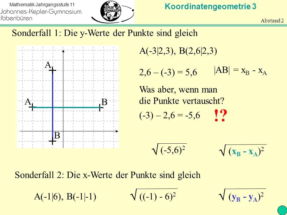 Koordinatengeometrie 3 Mathematik Jahrgangsstufe 11 Abstand 2 Sonderfall 1: Die y-Werte der Punkte sind gleich A B A(-3|2,3), B(2,6|2,3) 2,6 – (-3) = 5,6 |AB| = x B - x A Was aber, wenn man die Punkte vertauscht.