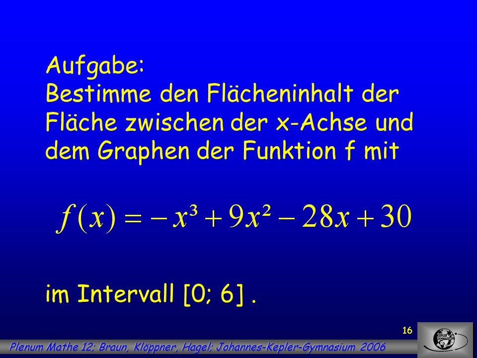 16 Aufgabe: Bestimme den Flächeninhalt der Fläche zwischen der x-Achse und dem Graphen der Funktion f mit im Intervall [0; 6].