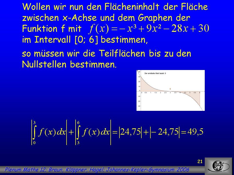 21 Wollen wir nun den Flächeninhalt der Fläche zwischen x-Achse und dem Graphen der Funktion f mit im Intervall [0; 6] bestimmen, so müssen wir die Te