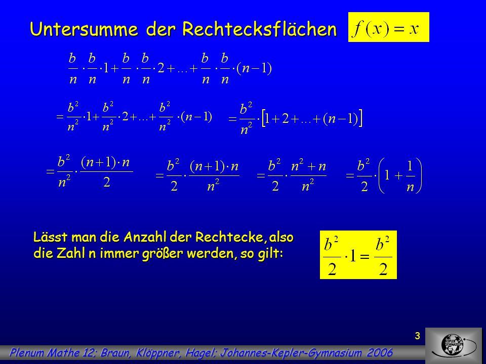 3 Untersumme der Rechtecksflächen Lässt man die Anzahl der Rechtecke, also die Zahl n immer größer werden, so gilt: