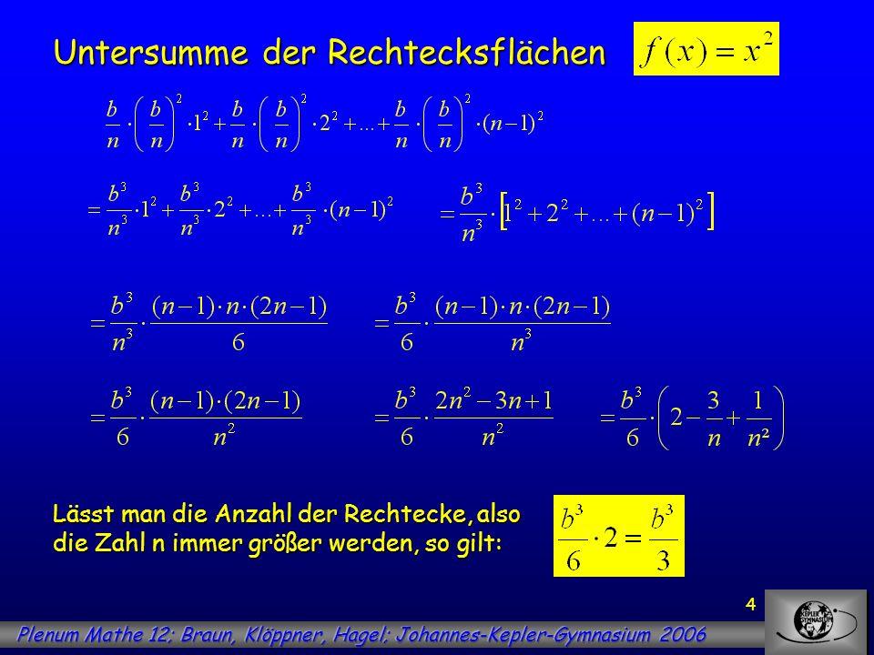 4 Untersumme der Rechtecksflächen Lässt man die Anzahl der Rechtecke, also die Zahl n immer größer werden, so gilt: