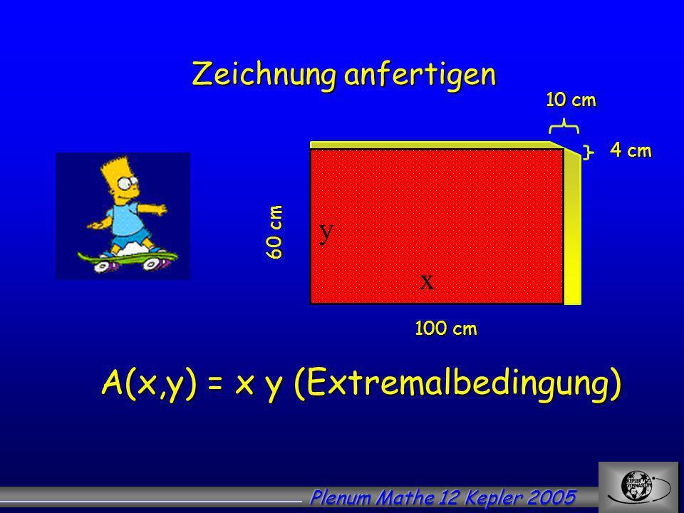 Zeichnung anfertigen 60 cm 100 cm 10 cm 4 cm x y A(x,y) = x y (Extremalbedingung)