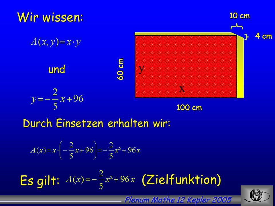 Wir wissen: Es gilt: (Zielfunktion) und Durch Einsetzen erhalten wir: 100 cm 10 cm 4 cm 60 cm x y
