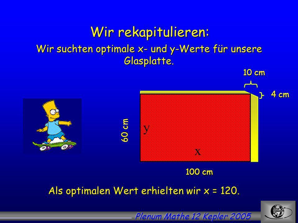 Wir rekapitulieren: 60 cm 100 cm 10 cm 4 cm x y Als optimalen Wert erhielten wir x = 120.