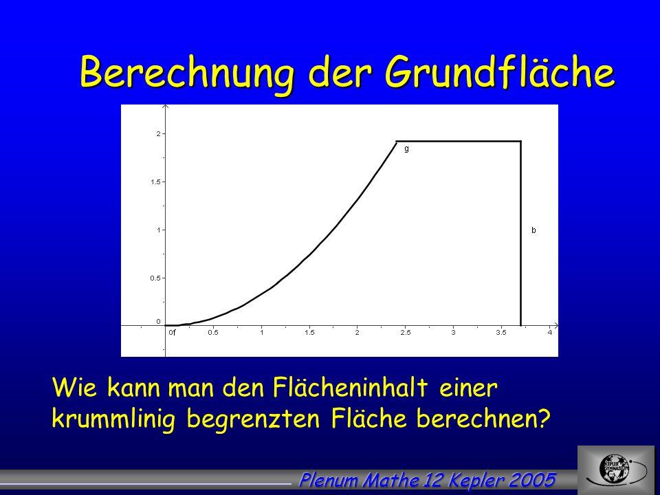 Berechnung der Grundfläche Wie kann man den Flächeninhalt einer krummlinig begrenzten Fläche berechnen?