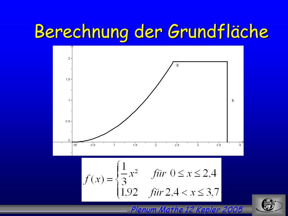 Berechnung der Grundfläche
