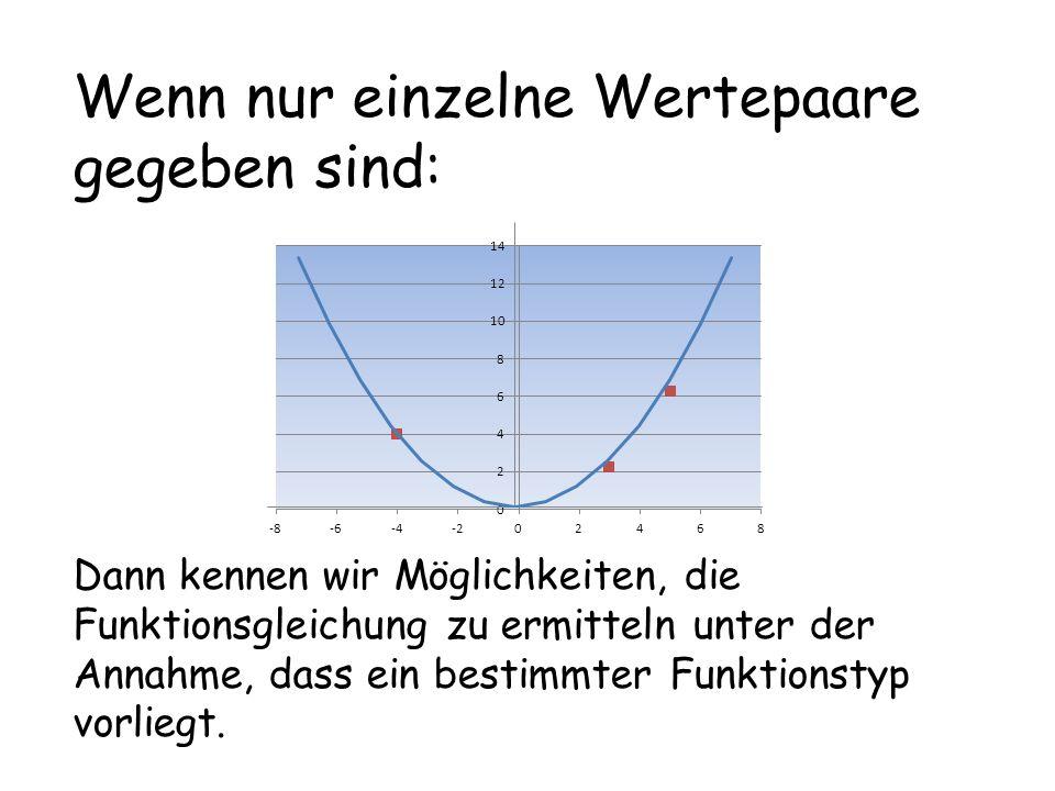 Dann kennen wir Möglichkeiten, die Funktionsgleichung zu ermitteln unter der Annahme, dass ein bestimmter Funktionstyp vorliegt. Wenn nur einzelne Wer