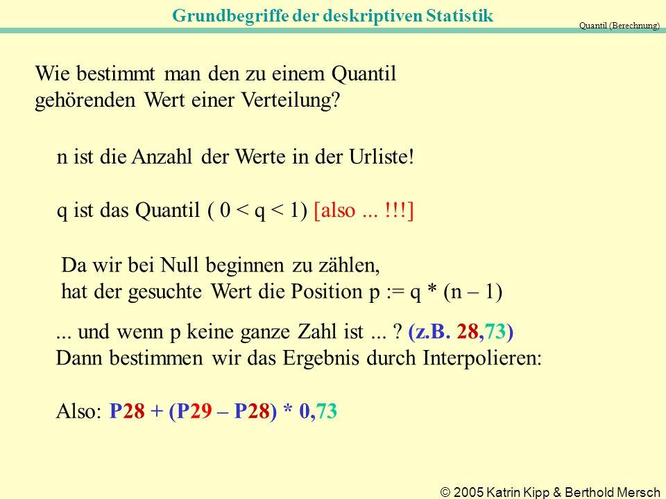 Grundbegriffe der deskriptiven Statistik © 2005 Katrin Kipp & Berthold Mersch Quantil (Berechnung) Wie bestimmt man den zu einem Quantil gehörenden Wert einer Verteilung.