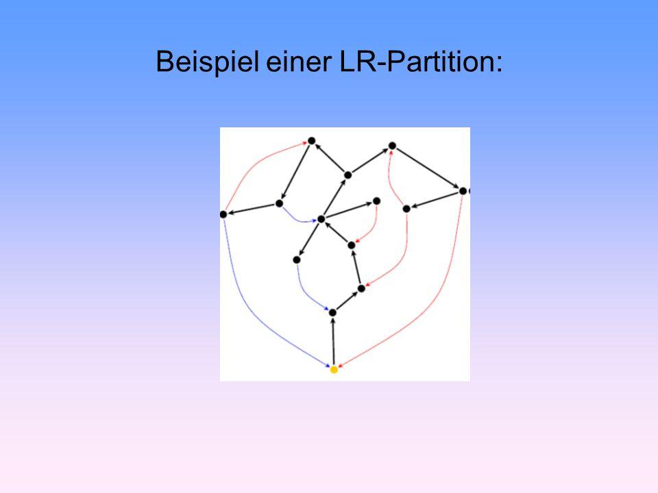 Beispiel einer LR-Partition: