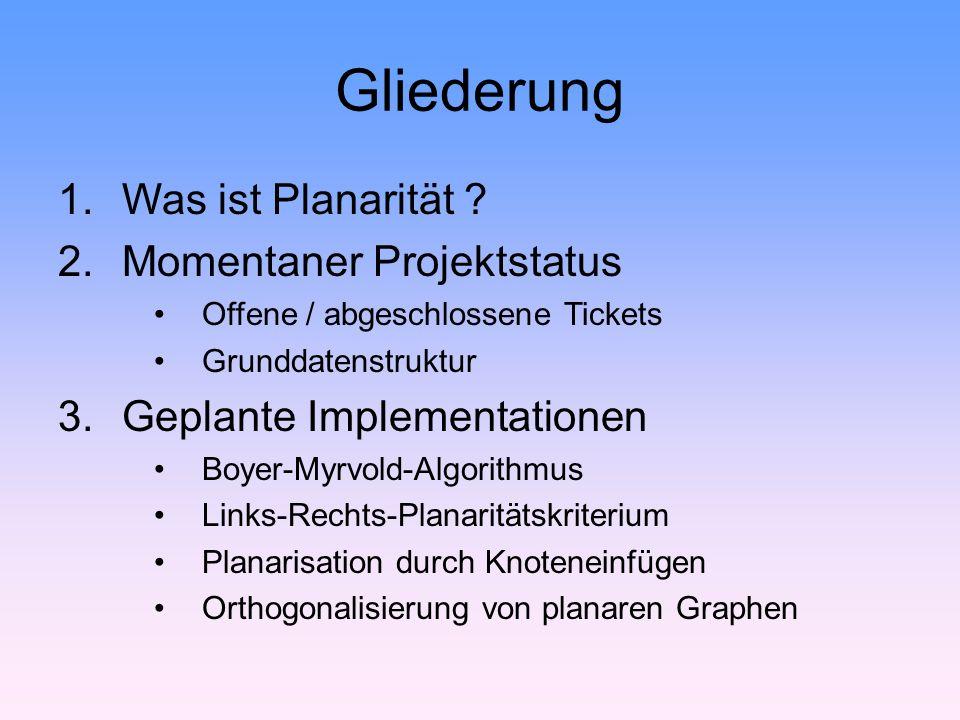 Gliederung 1.Was ist Planarität .