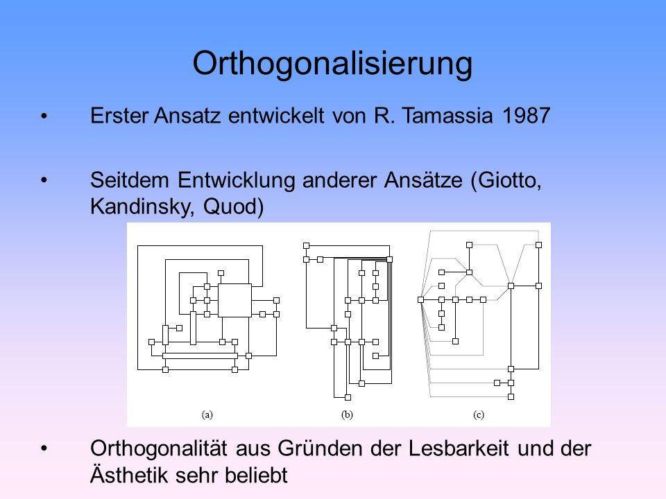 Orthogonalisierung Erster Ansatz entwickelt von R.