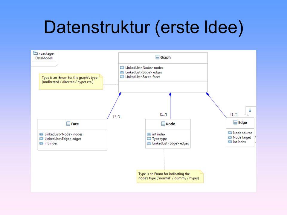 Datenstruktur (erste Idee)
