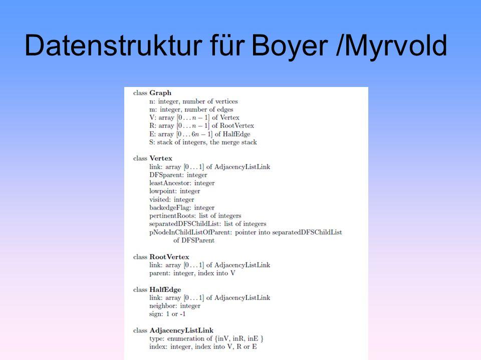 Datenstruktur für Boyer /Myrvold