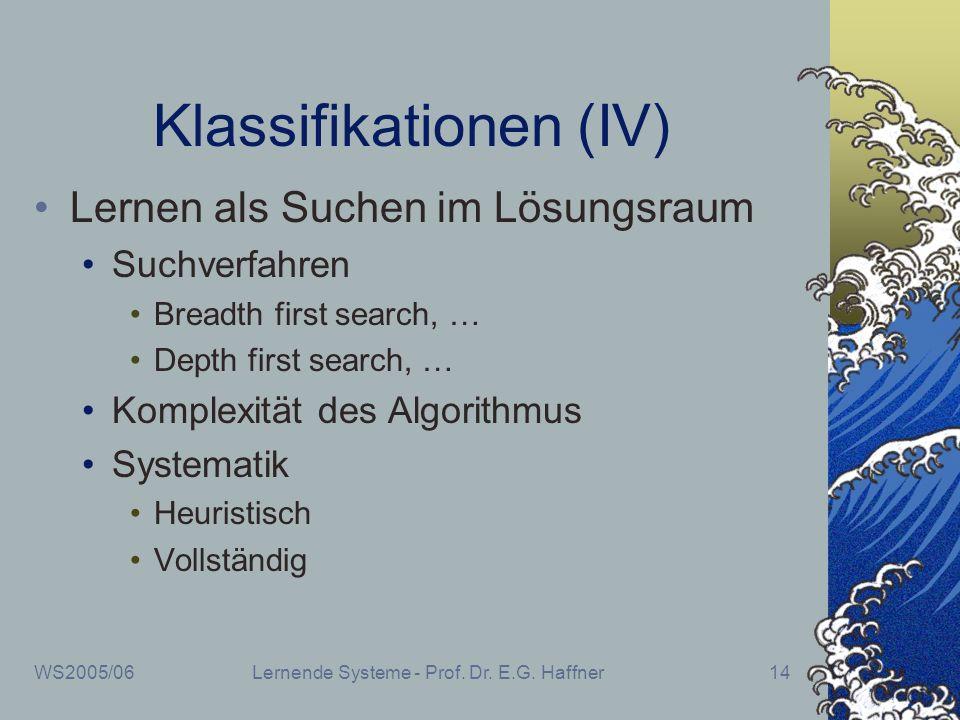 WS2005/06Lernende Systeme - Prof. Dr. E.G. Haffner14 Klassifikationen (IV) Lernen als Suchen im Lösungsraum Suchverfahren Breadth first search, … Dept