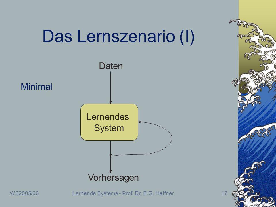 WS2005/06Lernende Systeme - Prof. Dr. E.G. Haffner17 Das Lernszenario (I) Lernendes System Daten Vorhersagen Minimal