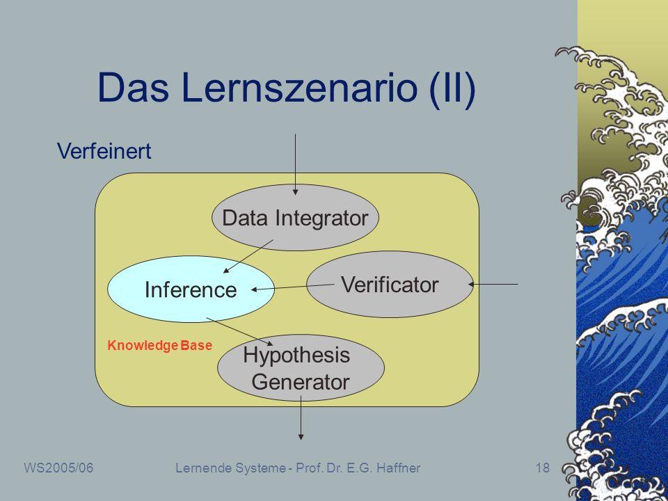 WS2005/06Lernende Systeme - Prof. Dr. E.G. Haffner18 Das Lernszenario (II) Verfeinert Inference Hypothesis Generator Verificator Data Integrator Knowl