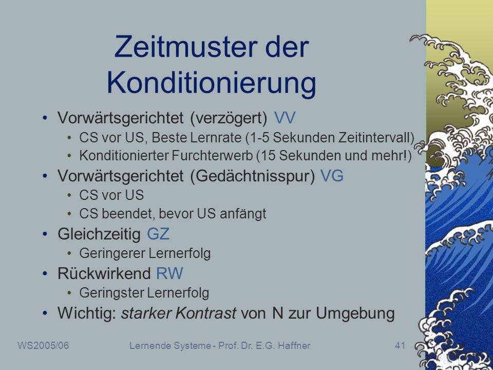 WS2005/06Lernende Systeme - Prof. Dr. E.G. Haffner41 Zeitmuster der Konditionierung Vorwärtsgerichtet (verzögert) VV CS vor US, Beste Lernrate (1-5 Se