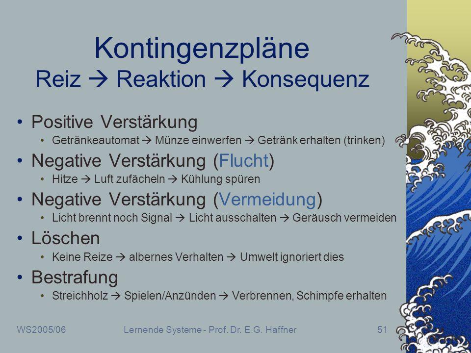 WS2005/06Lernende Systeme - Prof. Dr. E.G. Haffner51 Kontingenzpläne Reiz Reaktion Konsequenz Positive Verstärkung Getränkeautomat Münze einwerfen Get