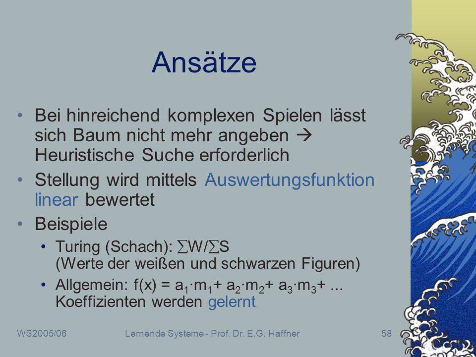 WS2005/06Lernende Systeme - Prof. Dr. E.G. Haffner58 Ansätze Bei hinreichend komplexen Spielen lässt sich Baum nicht mehr angeben Heuristische Suche e