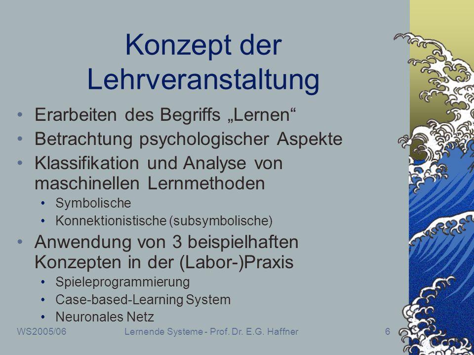 WS2005/06Lernende Systeme - Prof. Dr. E.G. Haffner6 Konzept der Lehrveranstaltung Erarbeiten des Begriffs Lernen Betrachtung psychologischer Aspekte K