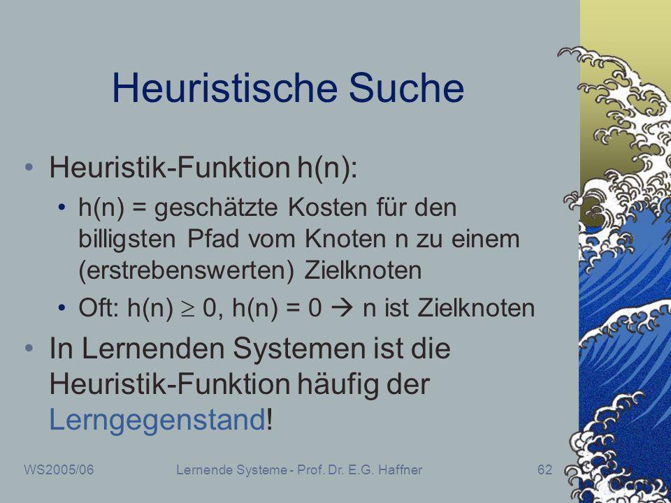 WS2005/06Lernende Systeme - Prof. Dr. E.G. Haffner62 Heuristische Suche Heuristik-Funktion h(n): h(n) = geschätzte Kosten für den billigsten Pfad vom