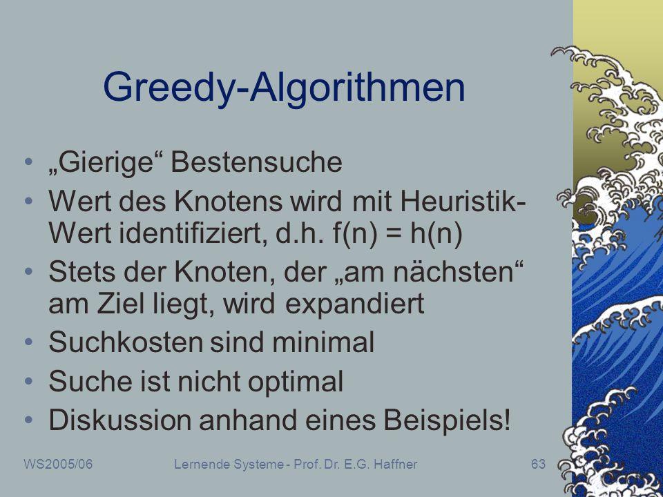 WS2005/06Lernende Systeme - Prof. Dr. E.G. Haffner63 Greedy-Algorithmen Gierige Bestensuche Wert des Knotens wird mit Heuristik- Wert identifiziert, d