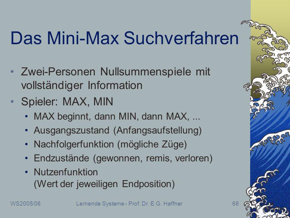 WS2005/06Lernende Systeme - Prof. Dr. E.G. Haffner68 Das Mini-Max Suchverfahren Zwei-Personen Nullsummenspiele mit vollständiger Information Spieler: