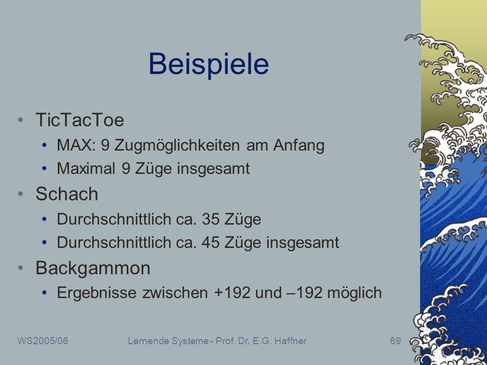 WS2005/06Lernende Systeme - Prof. Dr. E.G. Haffner69 Beispiele TicTacToe MAX: 9 Zugmöglichkeiten am Anfang Maximal 9 Züge insgesamt Schach Durchschnit