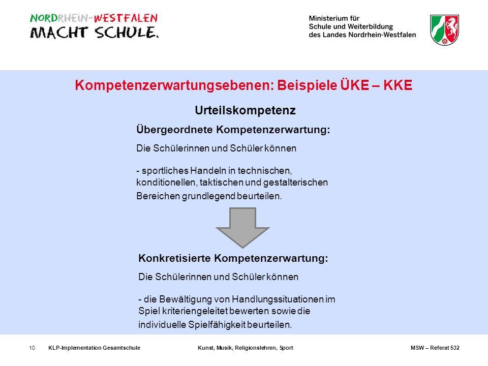 KLP-Implementation GesamtschuleKunst, Musik, Religionslehren, SportMSW – Referat 53210 Urteilskompetenz Übergeordnete Kompetenzerwartung: Die Schüleri
