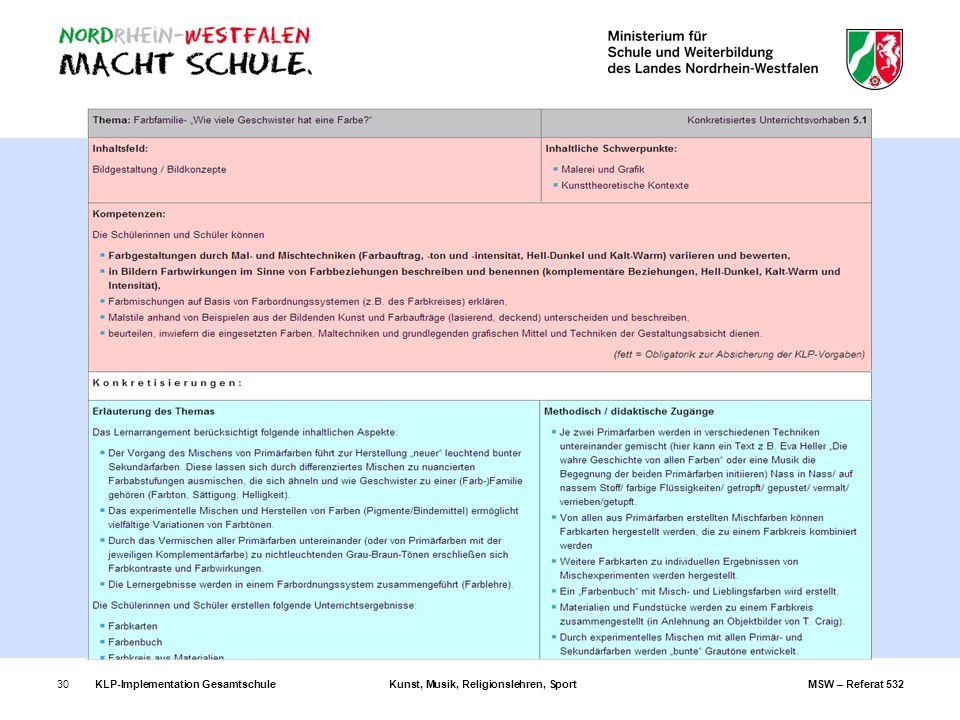 KLP-Implementation GesamtschuleKunst, Musik, Religionslehren, SportMSW – Referat 53230