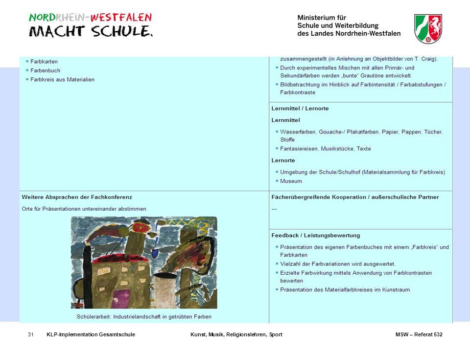KLP-Implementation GesamtschuleKunst, Musik, Religionslehren, SportMSW – Referat 53231
