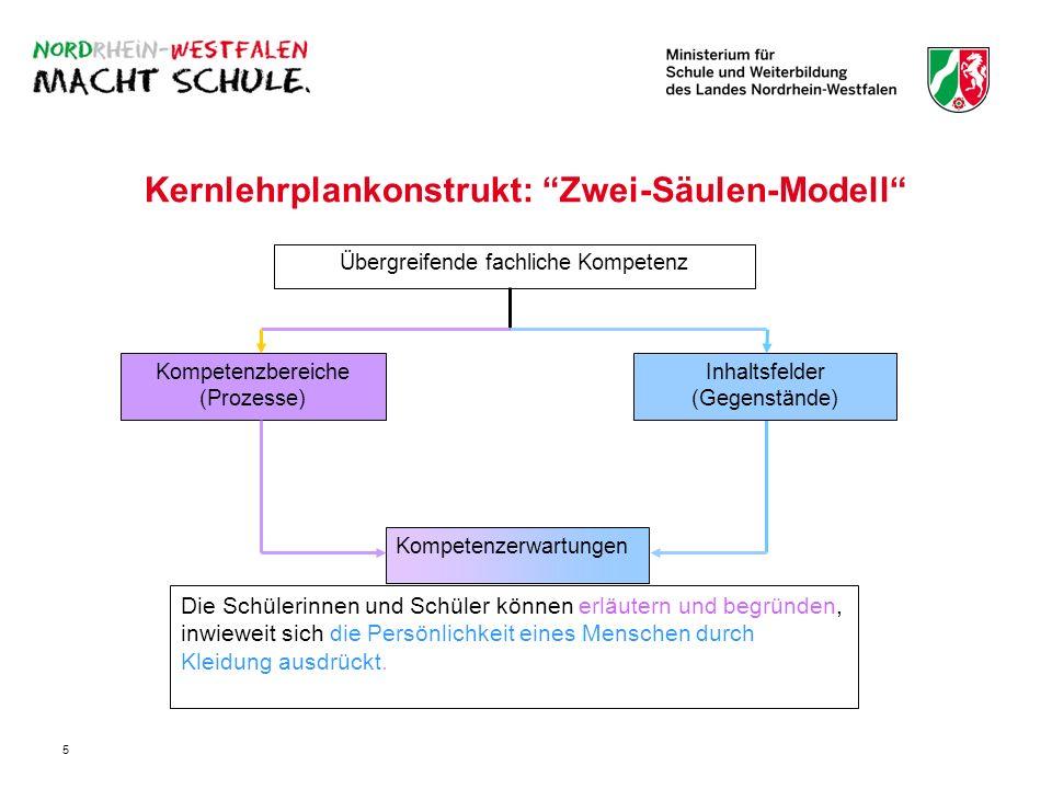 5 Kernlehrplankonstrukt: Zwei-Säulen-Modell Kompetenzerwartungen Die Schülerinnen und Schüler können erläutern und begründen, inwieweit sich die Persönlichkeit eines Menschen durch Kleidung ausdrückt.