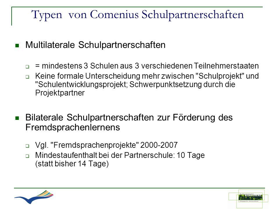 Typen von Comenius Schulpartnerschaften Multilaterale Schulpartnerschaften = mindestens 3 Schulen aus 3 verschiedenen Teilnehmerstaaten Keine formale