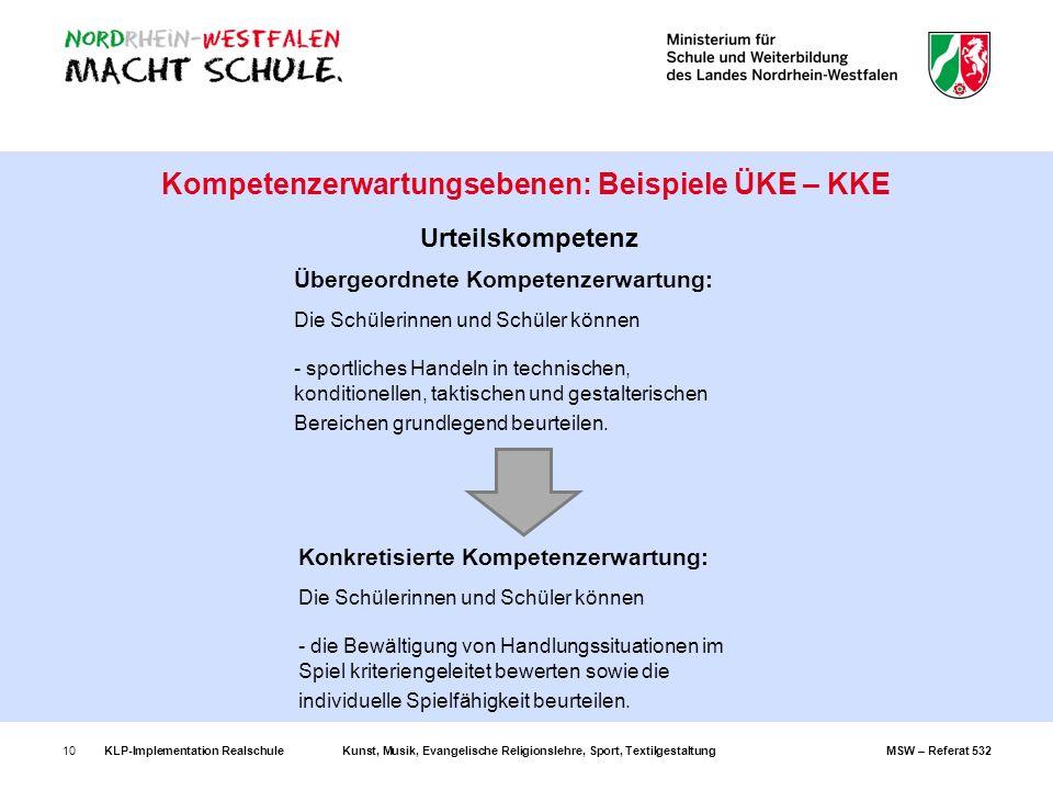 KLP-Implementation RealschuleKunst, Musik, Evangelische Religionslehre, Sport, TextilgestaltungMSW – Referat 53210 Urteilskompetenz Übergeordnete Komp