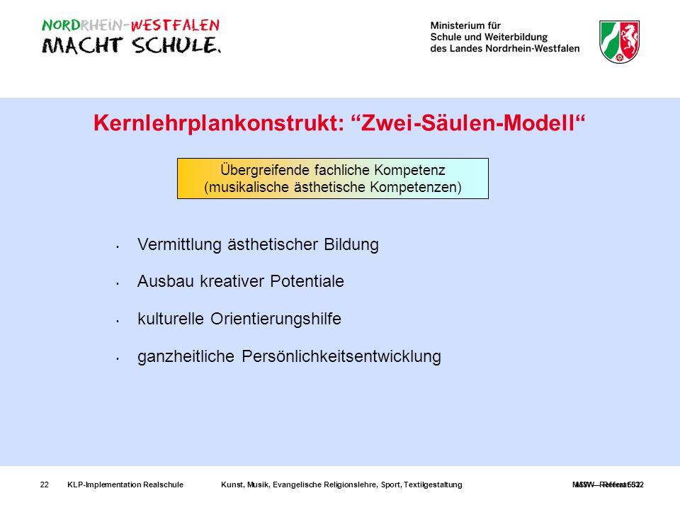 KLP-Implementation RealschuleKunst, Musik, Evangelische Religionslehre, Sport, TextilgestaltungMSW – Referat 53222 Kernlehrplankonstrukt: Zwei-Säulen-