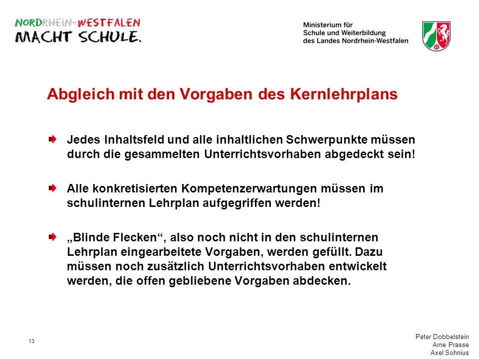 Peter Dobbelstein Arne Prasse Axel Sohnius 13 Abgleich mit den Vorgaben des Kernlehrplans Jedes Inhaltsfeld und alle inhaltlichen Schwerpunkte müssen durch die gesammelten Unterrichtsvorhaben abgedeckt sein.