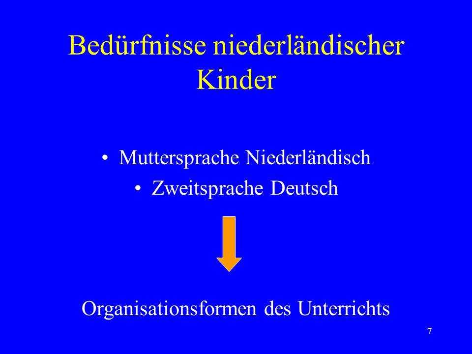 7 Bedürfnisse niederländischer Kinder Muttersprache Niederländisch Zweitsprache Deutsch Organisationsformen des Unterrichts