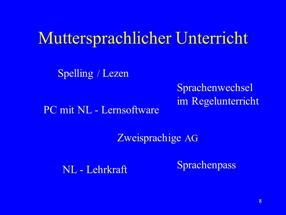 8 Muttersprachlicher Unterricht Spelling / Lezen Sprachenwechsel im Regelunterricht PC mit NL - Lernsoftware Zweisprachige AG Sprachenpass NL - Lehrkraft