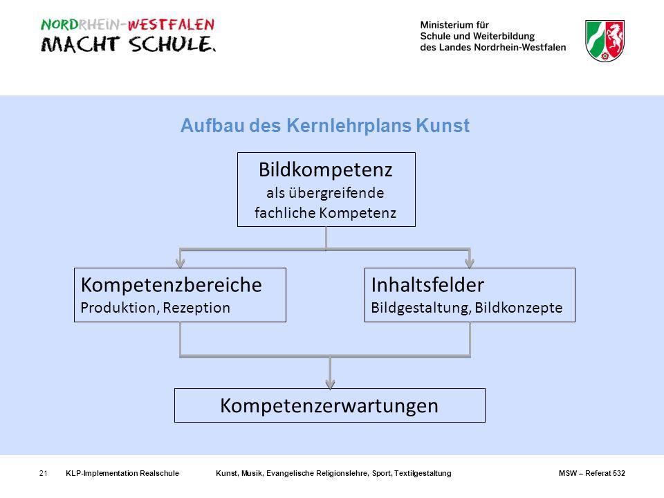 KLP-Implementation RealschuleKunst, Musik, Evangelische Religionslehre, Sport, TextilgestaltungMSW – Referat 53221 Aufbau des Kernlehrplans Kunst Bild