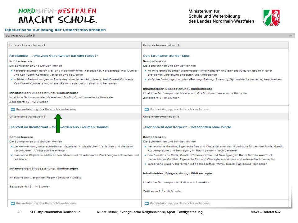 KLP-Implementation RealschuleKunst, Musik, Evangelische Religionslehre, Sport, TextilgestaltungMSW – Referat 53229