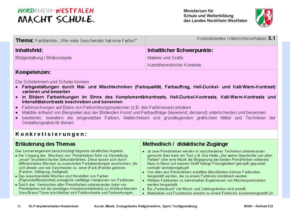 KLP-Implementation RealschuleKunst, Musik, Evangelische Religionslehre, Sport, TextilgestaltungMSW – Referat 53230